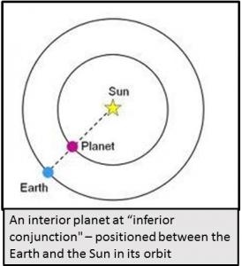 inferior conjunction 9