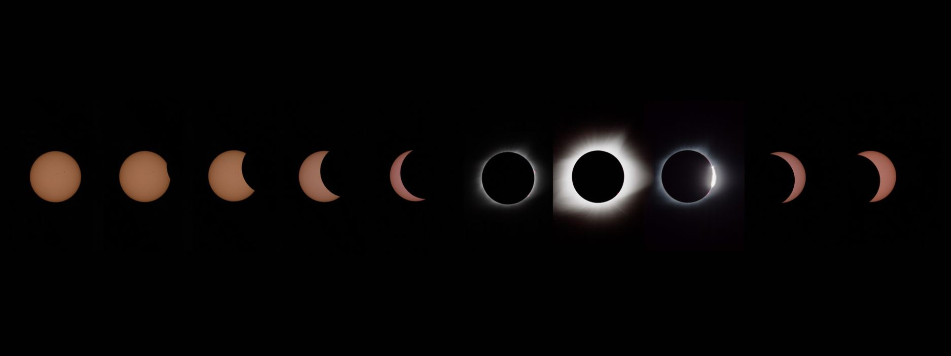 Knox Worde total solar eclipse sequence